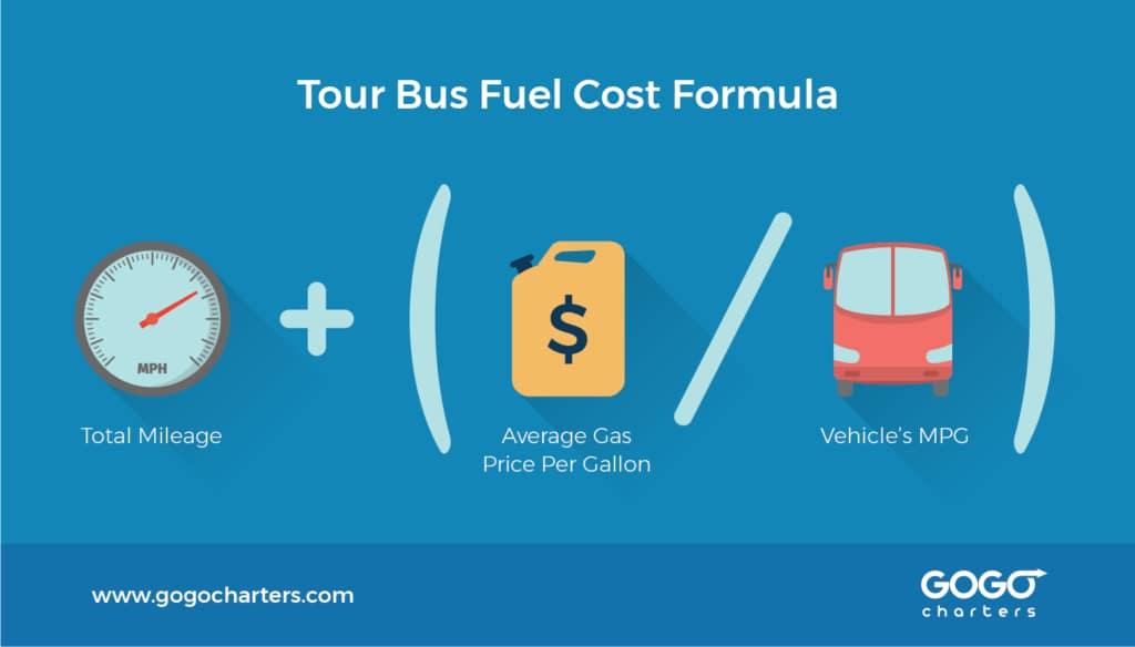 The tour bus fuel cost formula