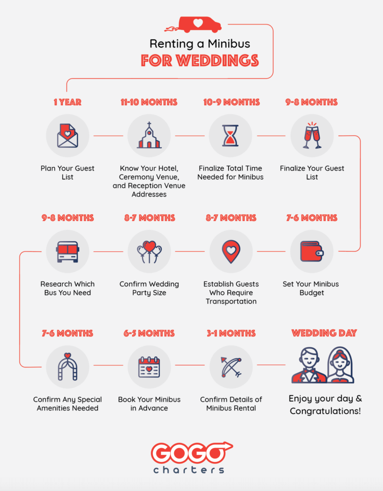 Infographic - Renting a Minibus for Weddings