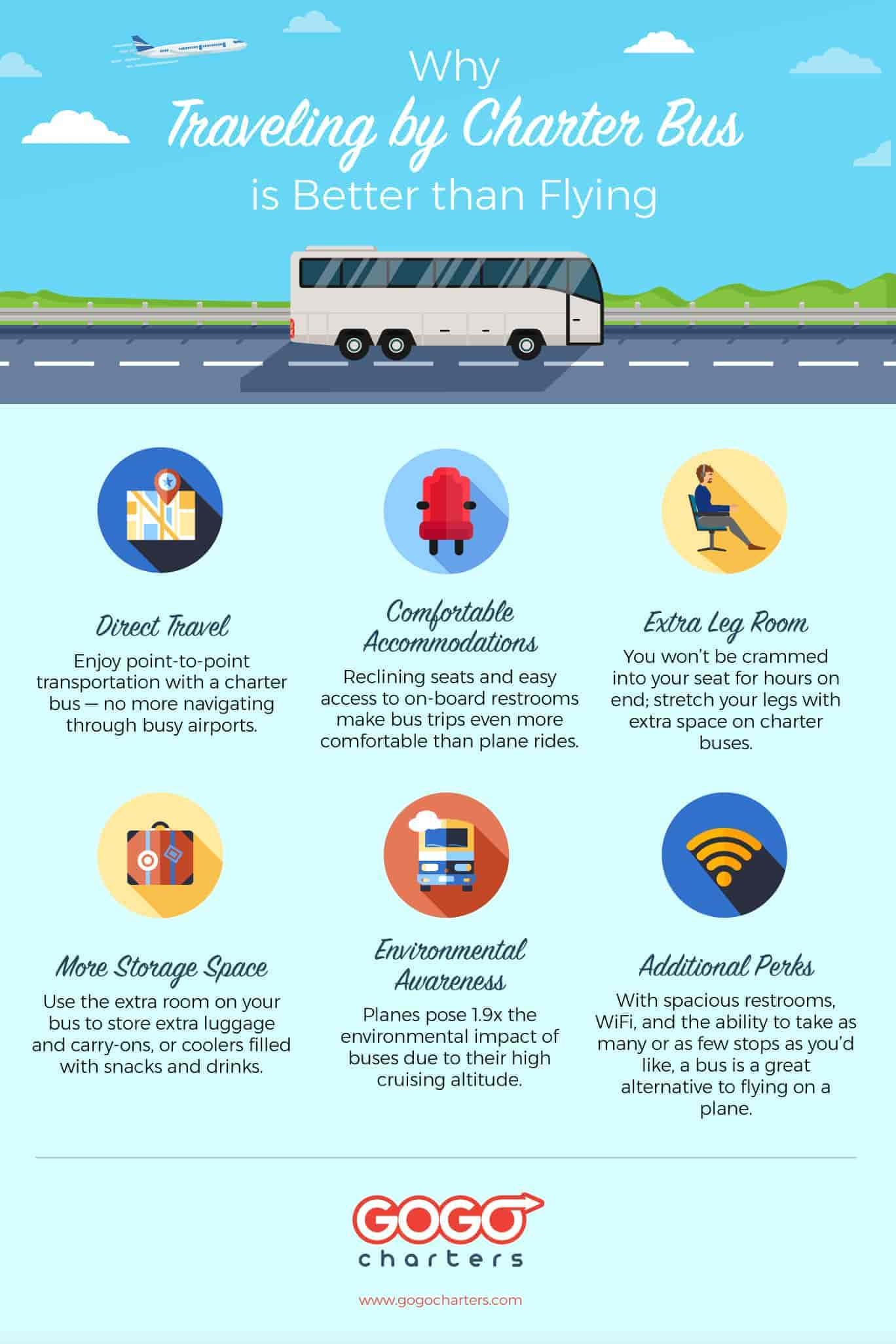 Why Traveling by Charter Bus is Better than Flying