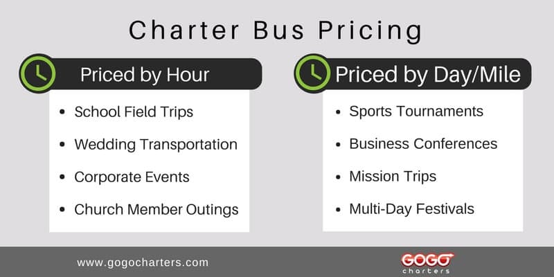 charter bus pricing examples chart